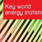 Key World Energy Statistics 2019